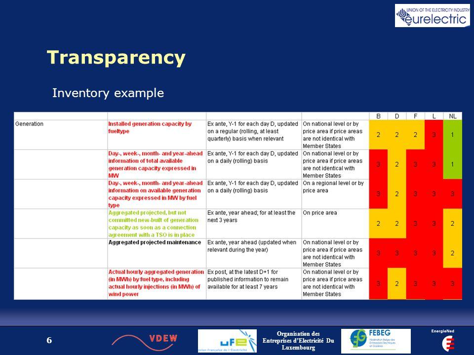 Organisation des Entreprises dElectricité Du Luxembourg 6 Transparency Inventory example
