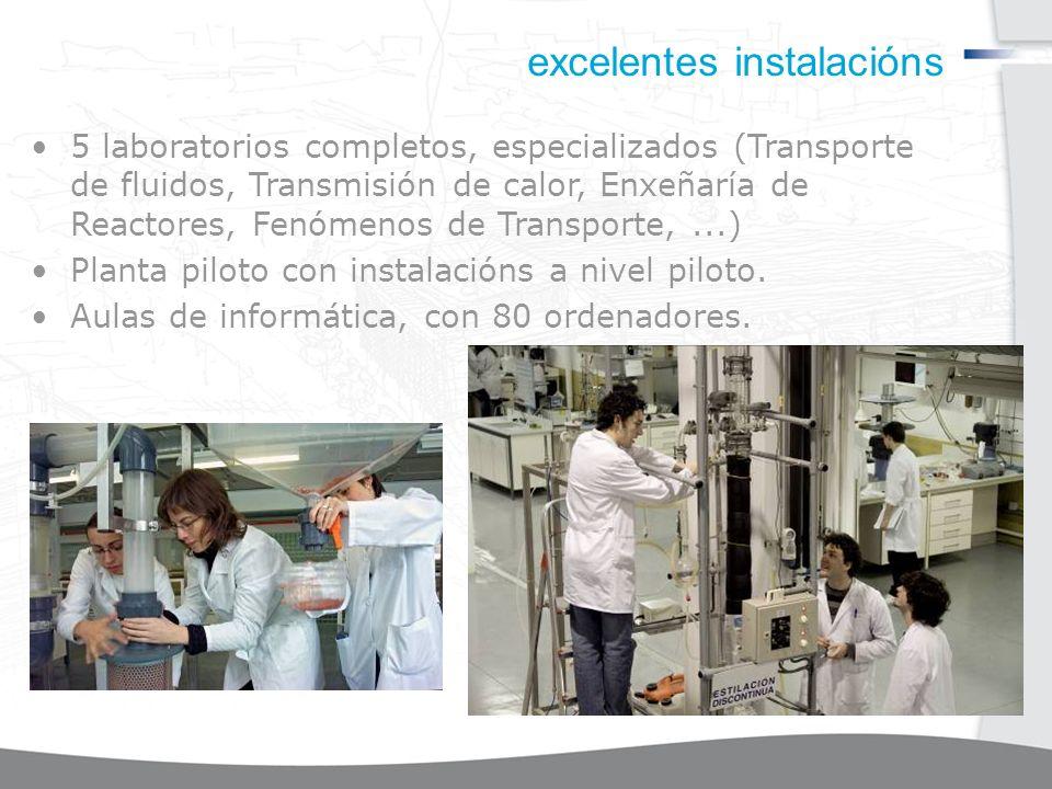 excelentes instalacións 5 laboratorios completos, especializados (Transporte de fluidos, Transmisión de calor, Enxeñaría de Reactores, Fenómenos de Transporte,...) Planta piloto con instalacións a nivel piloto.