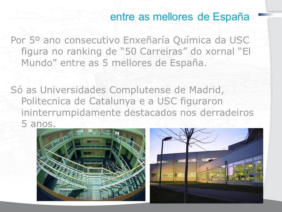 entre as mellores de España Por 5º ano consecutivo Enxeñaría Química da USC figura no ranking de 50 Carreiras do xornal El Mundo entre as 5 mellores de España.