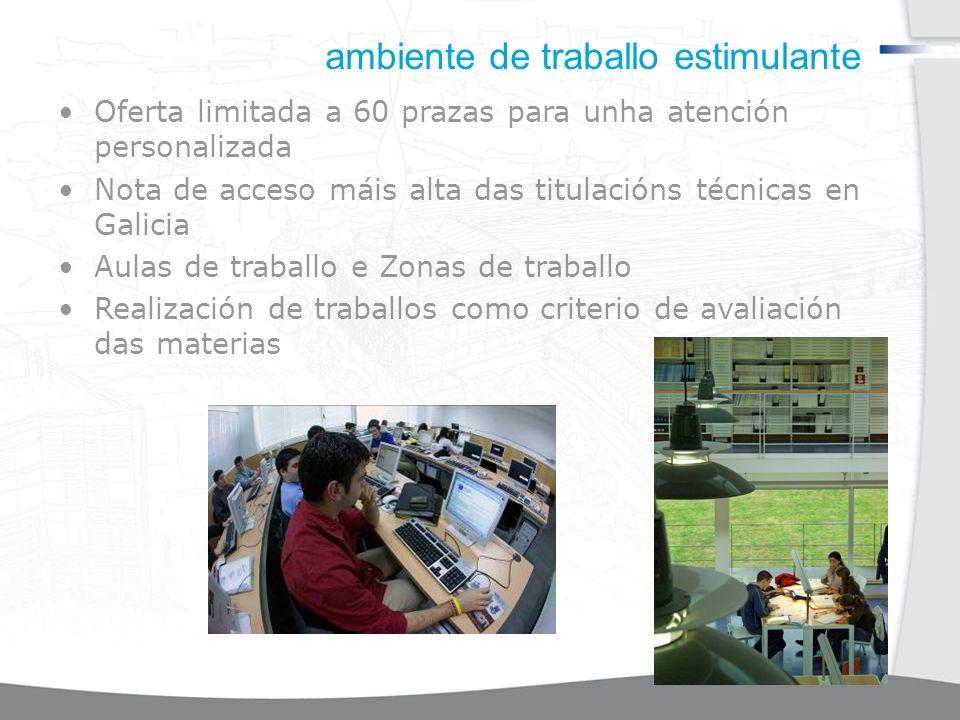 ambiente de traballo estimulante Oferta limitada a 60 prazas para unha atención personalizada Nota de acceso máis alta das titulacións técnicas en Galicia Aulas de traballo e Zonas de traballo Realización de traballos como criterio de avaliación das materias