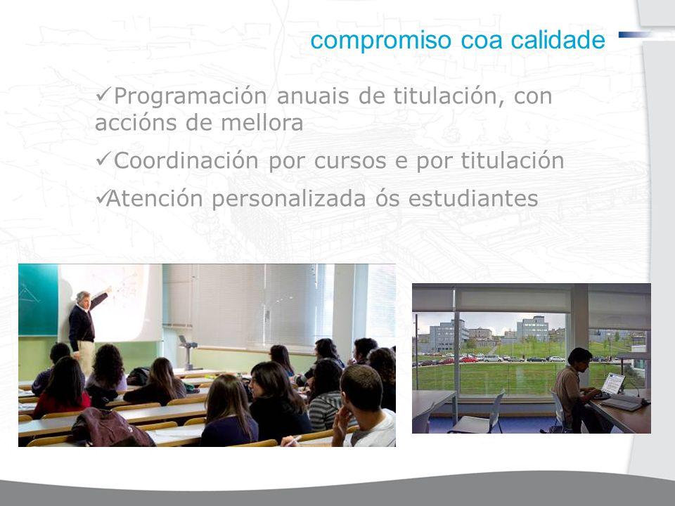 compromiso coa calidade Programación anuais de titulación, con accións de mellora Coordinación por cursos e por titulación Atención personalizada ós estudiantes