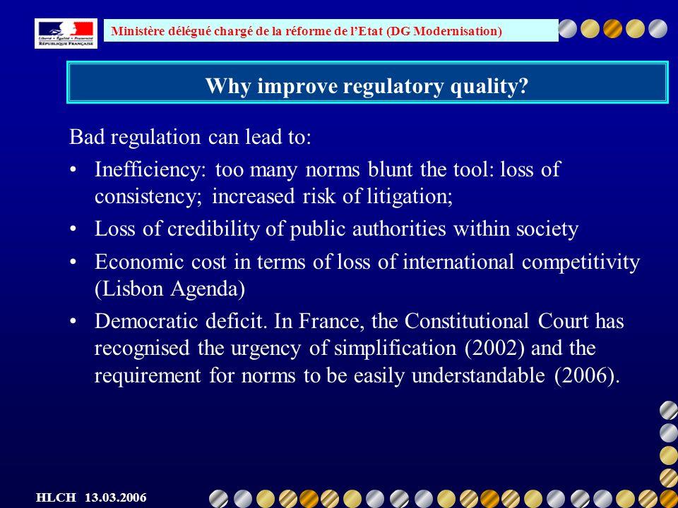 Ministère délégué chargé de la réforme de lEtat (DG Modernisation) HLCH 13.03.2006 Why improve regulatory quality.