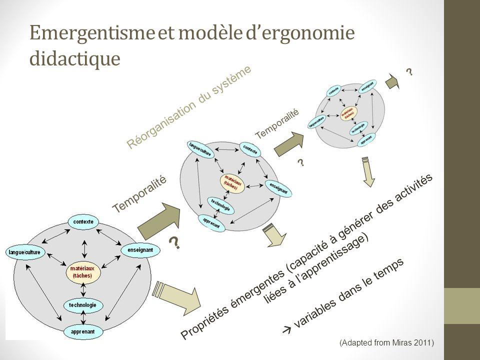 Emergentisme et modèle dergonomie didactique Temporalité ? ? ? (Adapted from Miras 2011) Réorganisation du système Propriétés émergentes (capacité à g