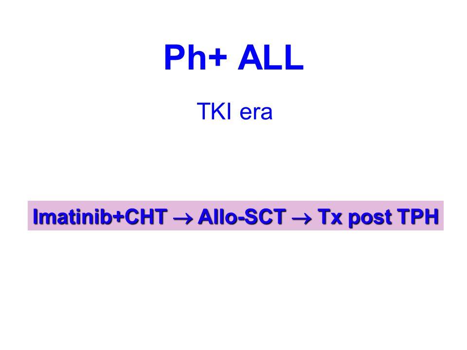 Ph+ ALL TKI era Imatinib+CHT Allo-SCT Tx post TPH