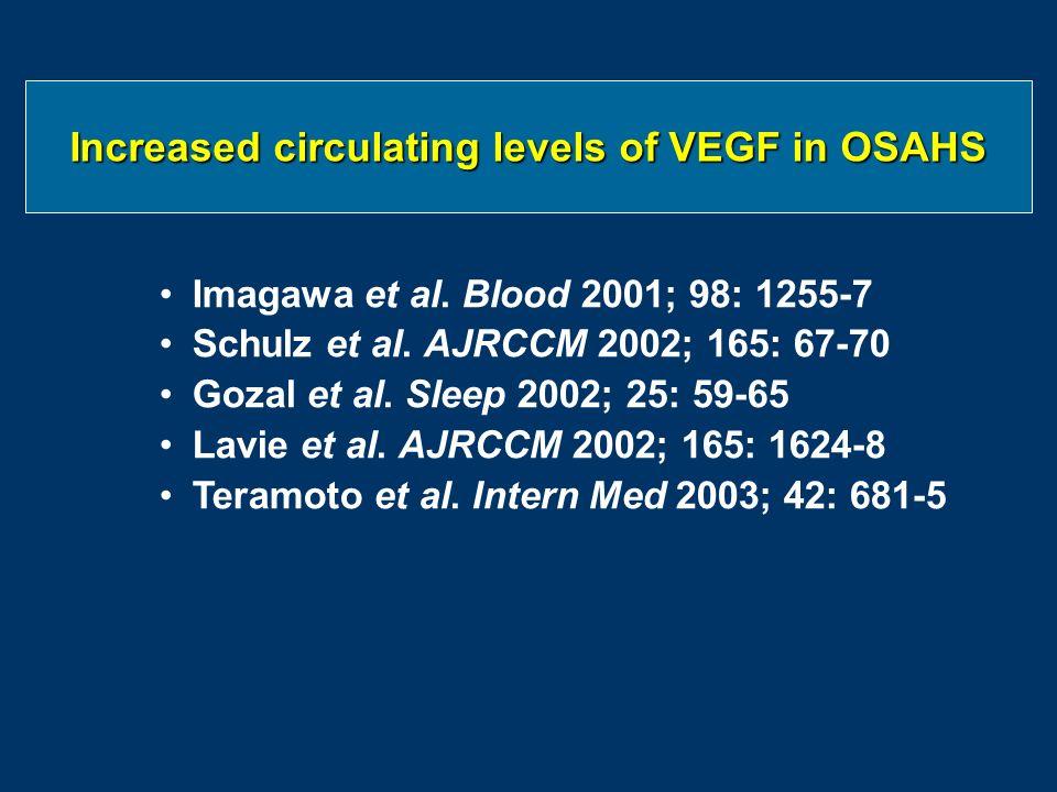 Imagawa et al. Blood 2001; 98: 1255-7 Schulz et al. AJRCCM 2002; 165: 67-70 Gozal et al. Sleep 2002; 25: 59-65 Lavie et al. AJRCCM 2002; 165: 1624-8 T
