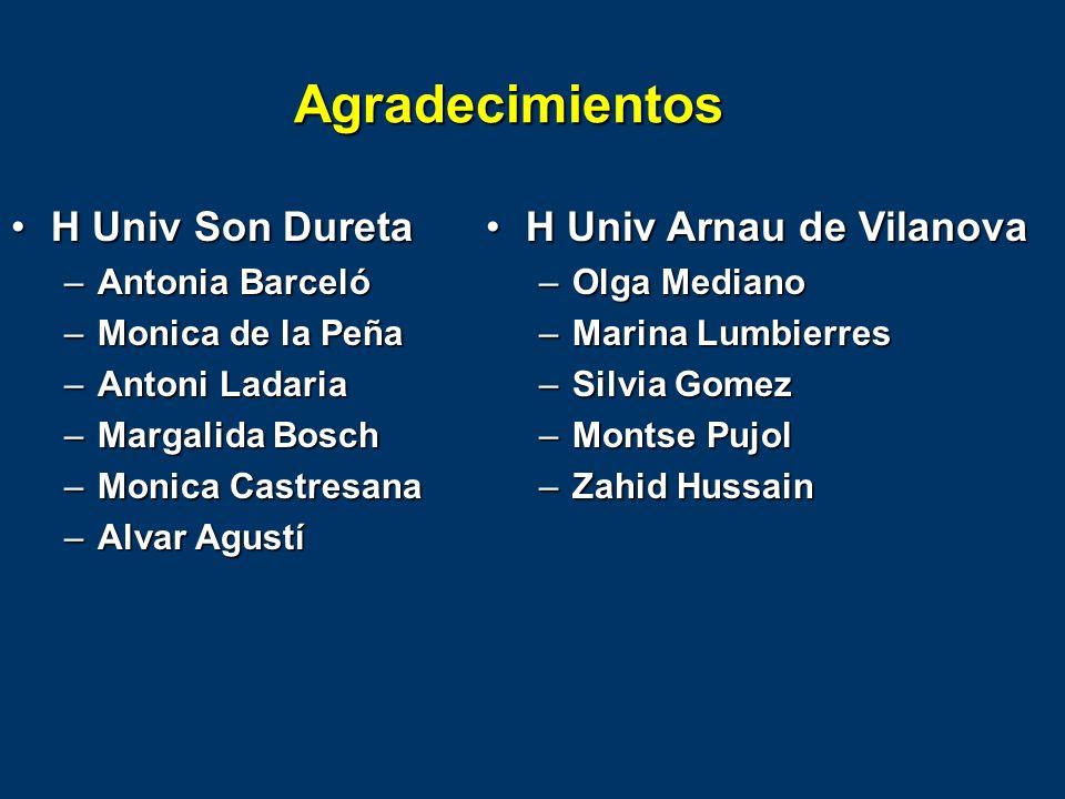 Agradecimientos H Univ Son DuretaH Univ Son Dureta –Antonia Barceló –Monica de la Peña –Antoni Ladaria –Margalida Bosch –Monica Castresana –Alvar Agus