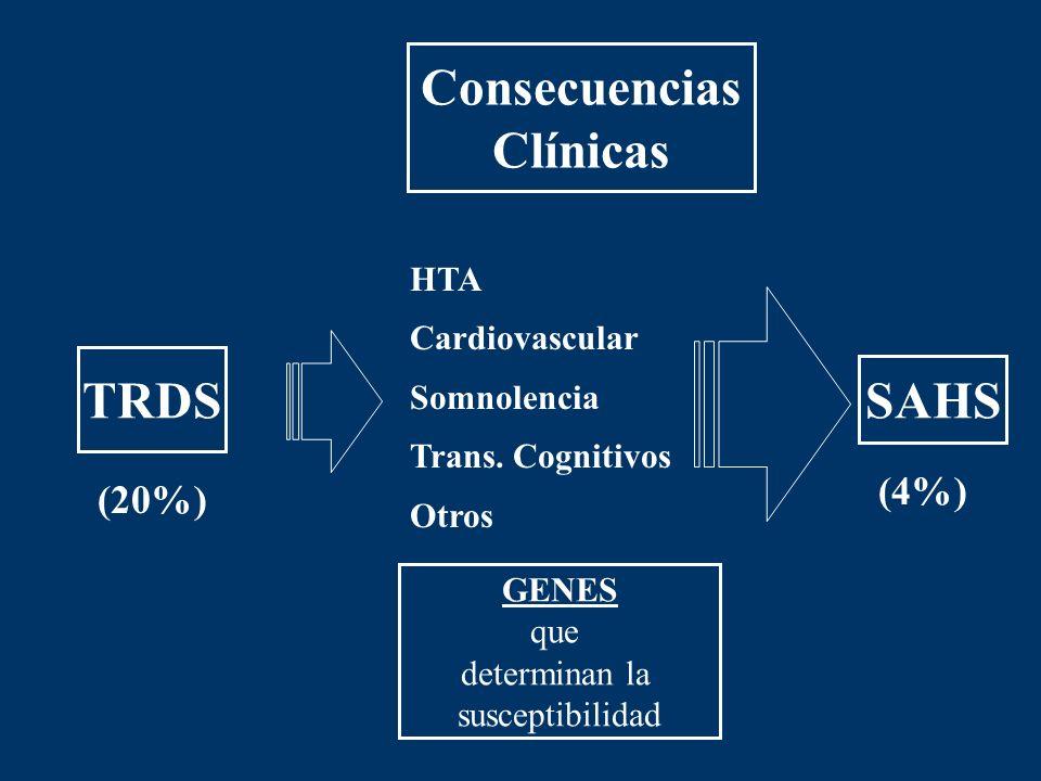TRDS GENES que determinan la susceptibilidad HTA Cardiovascular Somnolencia Trans. Cognitivos Otros (20%) (4%) SAHS Consecuencias Clínicas