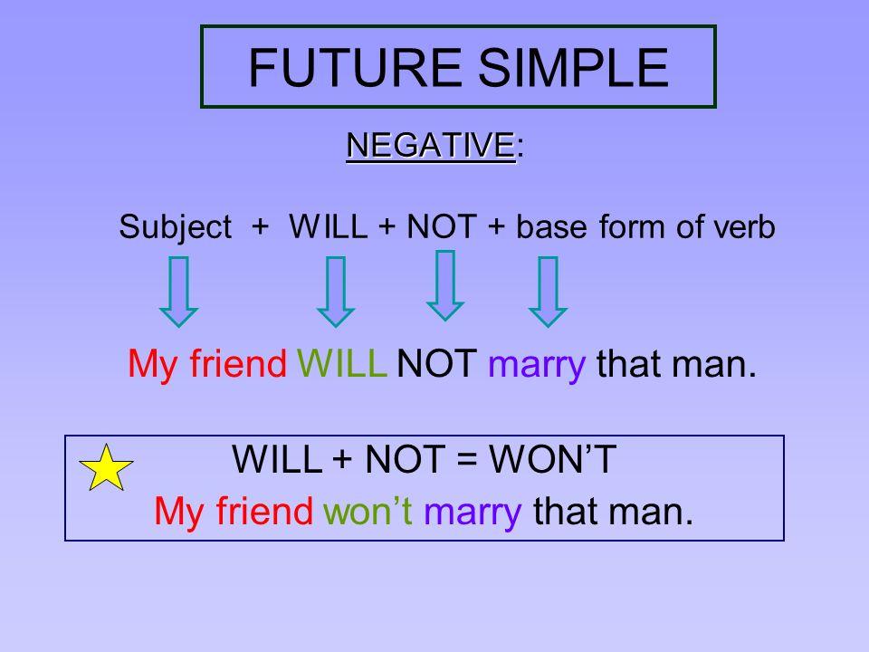 FUTURE SIMPLE INTERROGATIVE INTERROGATIVE: WILL+Subj.+ base form of verb .