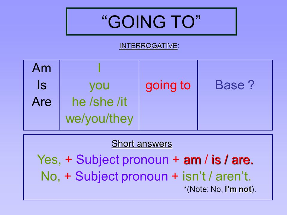 BE GOING TO We use BE GOING TO + the base form of the main verb for: 1.