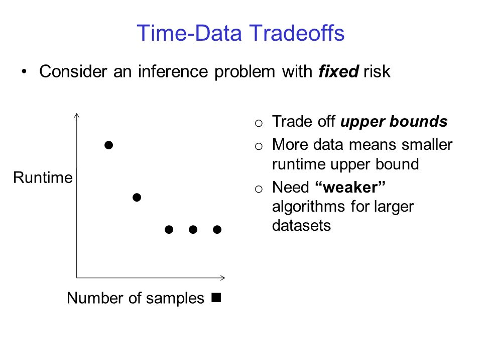 Time-Data Tradeoffs Consider an inference problem with fixed risk Runtime Number of samples n o Trade off upper bounds o More data means smaller runti
