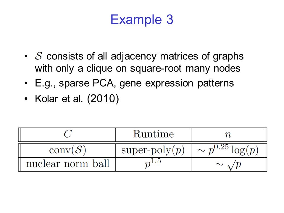 Example 3 consists of all adjacency matrices of graphs with only a clique on square-root many nodes E.g., sparse PCA, gene expression patterns Kolar e