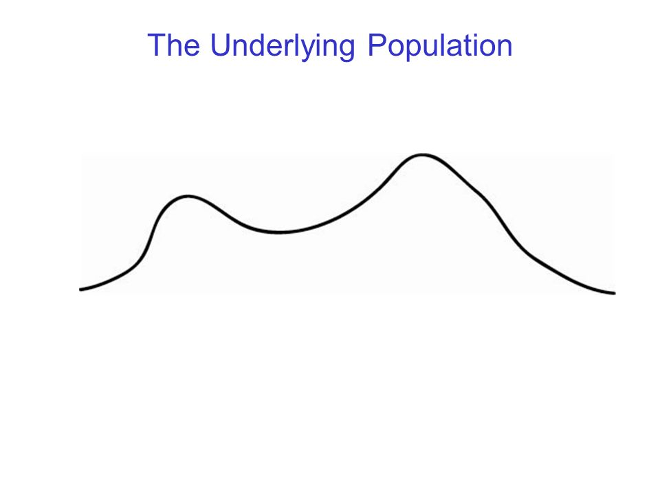 The Underlying Population