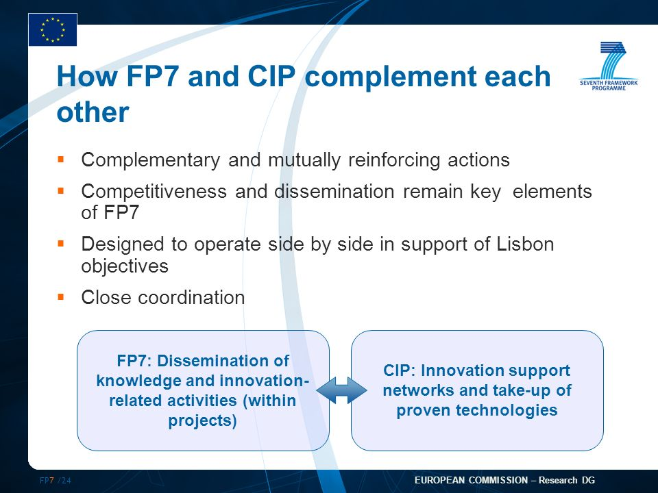FP7 /24 EUROPEAN COMMISSION – Research DG How FP7 and CIP complement each other Complementary and mutually reinforcing actions Competitiveness and dissemination remain key elements of FP7 Designed to operate side by side in support of Lisbon objectives Close coordination FP7: Dissemination of knowledge and innovation- related activities (within projects) CIP: Innovation support networks and take-up of proven technologies