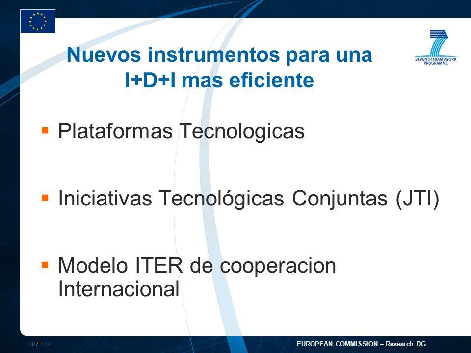 FP7 /34 EUROPEAN COMMISSION – Research DG Nuevos instrumentos para una I+D+I mas eficiente Plataformas Tecnologicas Iniciativas Tecnológicas Conjuntas (JTI) Modelo ITER de cooperacion Internacional