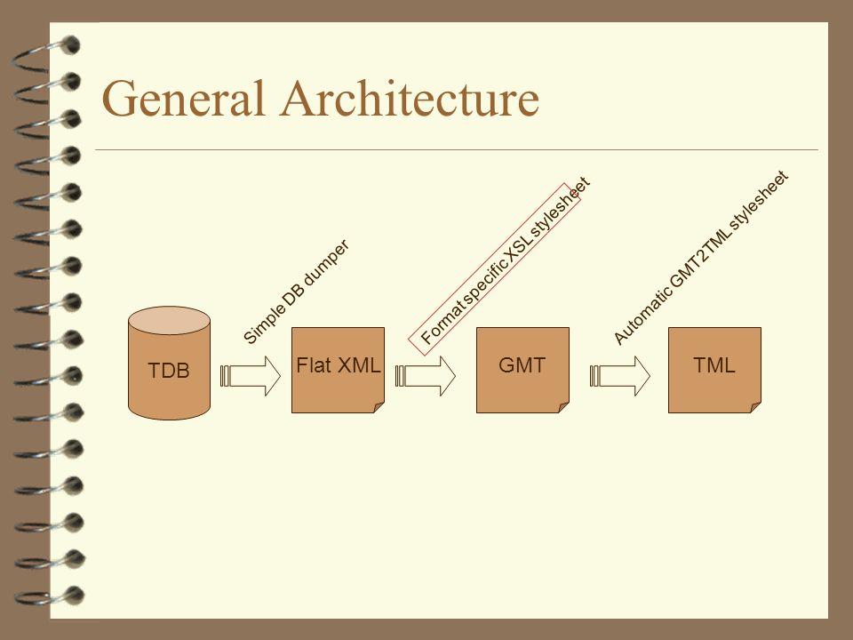 General Architecture TDB Flat XMLGMTTML Format specific XSL stylesheet Simple DB dumper Automatic GMT2TML stylesheet