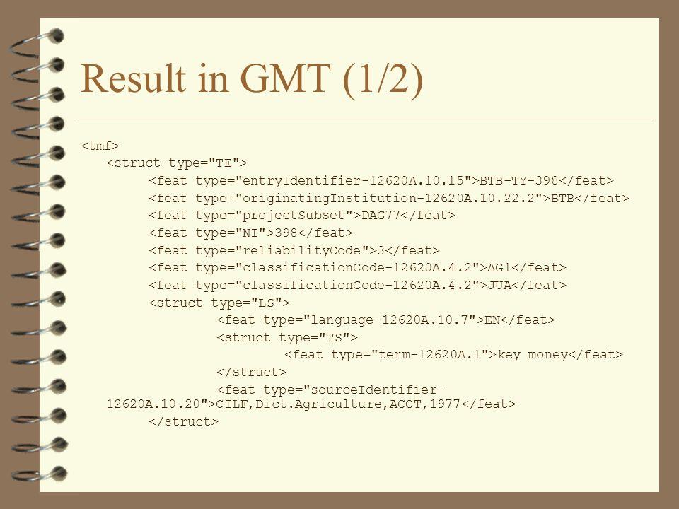 Result in GMT (1/2) BTB-TY-398 BTB DAG77 398 3 AG1 JUA EN key money CILF,Dict.Agriculture,ACCT,1977