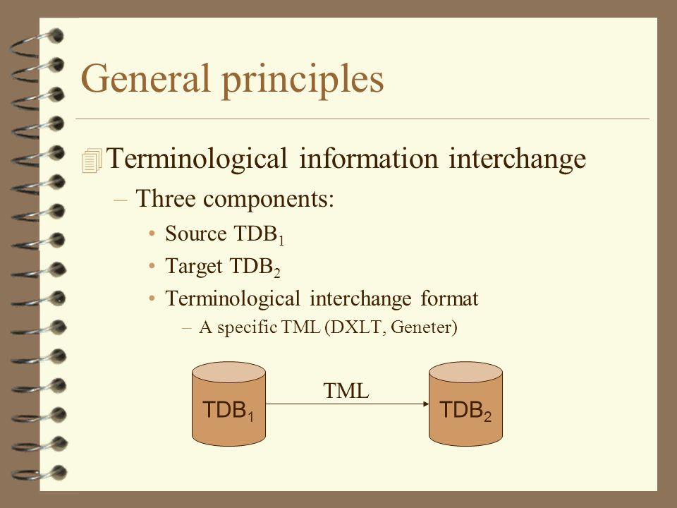 Analysing existing TDBs Towards a generic methodology