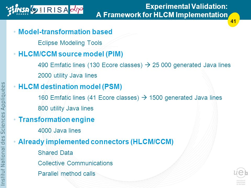 41 Experimental Validation: A Framework for HLCM Implementation Model-transformation based Eclipse Modeling Tools HLCM/CCM source model (PIM) 490 Emfatic lines (130 Ecore classes) 25 000 generated Java lines 2000 utility Java lines HLCM destination model (PSM) 160 Emfatic lines (41 Ecore classes) 1500 generated Java lines 800 utility Java lines Transformation engine 4000 Java lines Already implemented connectors (HLCM/CCM) Shared Data Collective Communications Parallel method calls