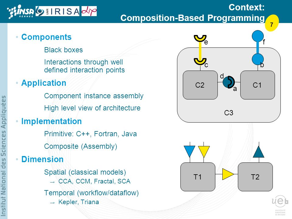 7 Context: Composition-Based Programming Components Black boxes Interactions through well defined interaction points Application Component instance assembly High level view of architecture Implementation Primitive: C++, Fortran, Java Composite (Assembly) Dimension Spatial (classical models) CCA, CCM, Fractal, SCA Temporal (workflow/dataflow) Kepler, Triana C3 C2C1 T1T2 e c d a b f