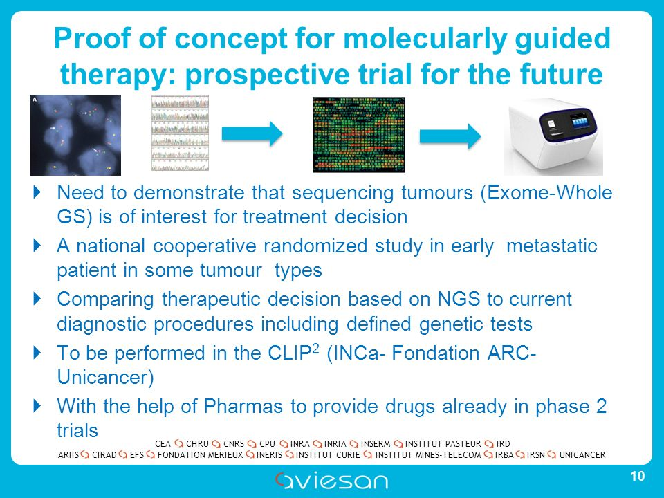 CEACHRUCNRSCPUINRAINRIAINSERMINSTITUT PASTEURIRD ARIISEFSINERISINSTITUT CURIEINSTITUT MINES-TELECOMUNICANCERIRBAIRSNCIRADFONDATION MERIEUX Proof of concept for molecularly guided therapy: prospective trial for the future 10 Need to demonstrate that sequencing tumours (Exome-Whole GS) is of interest for treatment decision A national cooperative randomized study in early metastatic patient in some tumour types Comparing therapeutic decision based on NGS to current diagnostic procedures including defined genetic tests To be performed in the CLIP 2 (INCa- Fondation ARC- Unicancer) With the help of Pharmas to provide drugs already in phase 2 trials