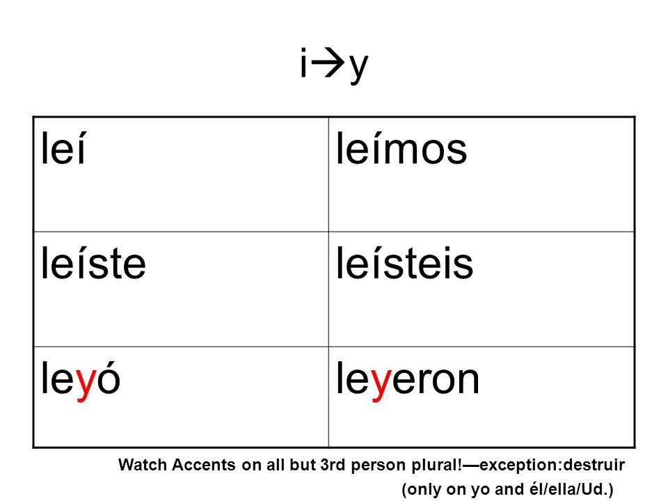 i y leíleímos leísteleísteis leyóleyeron Watch Accents on all but 3rd person plural!exception:destruir (only on yo and él/ella/Ud.)