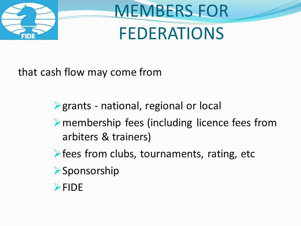 that cash flow may come from grants - national, regional or local membership fees (including licence fees from arbiters & trainers) fees from clubs, tournaments, rating, etc Sponsorship FIDE MEMBERS FOR FEDERATIONS