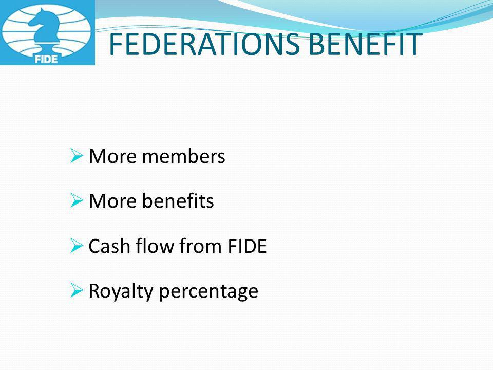 FEDERATIONS BENEFIT More members More benefits Cash flow from FIDE Royalty percentage