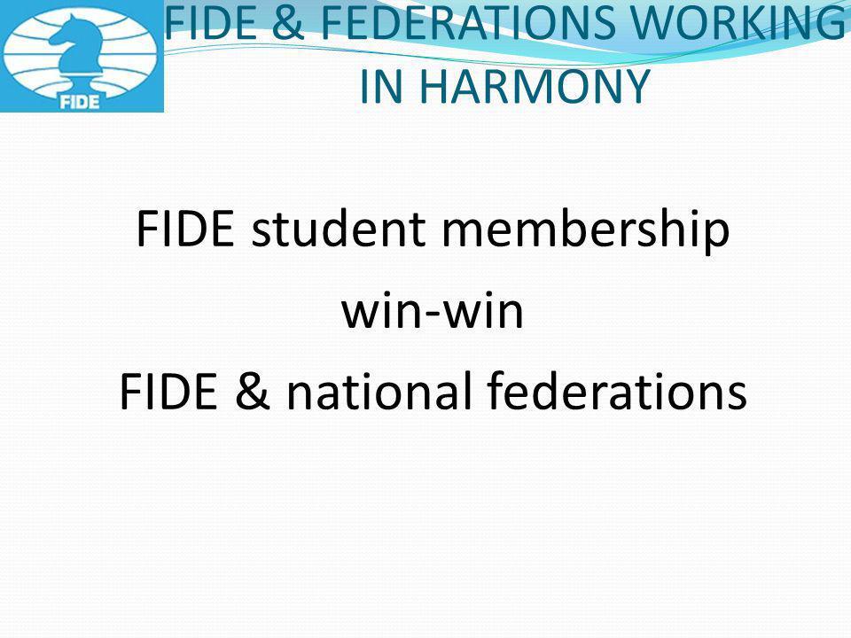 FIDE & FEDERATIONS WORKING IN HARMONY FIDE student membership win-win FIDE & national federations