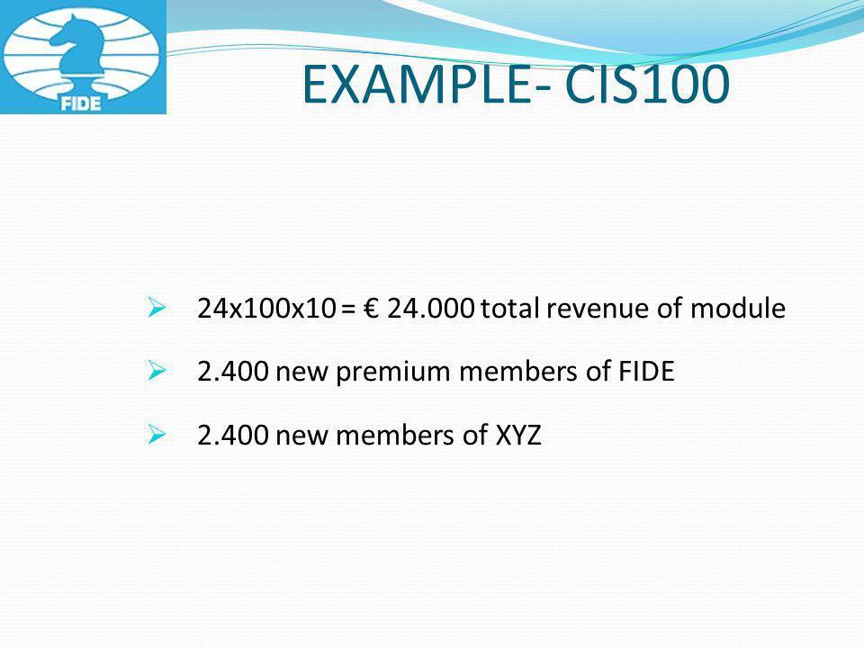 EXAMPLE- CIS100 24x100x10 = 24.000 total revenue of module 2.400 new premium members of FIDE 2.400 new members of XYZ