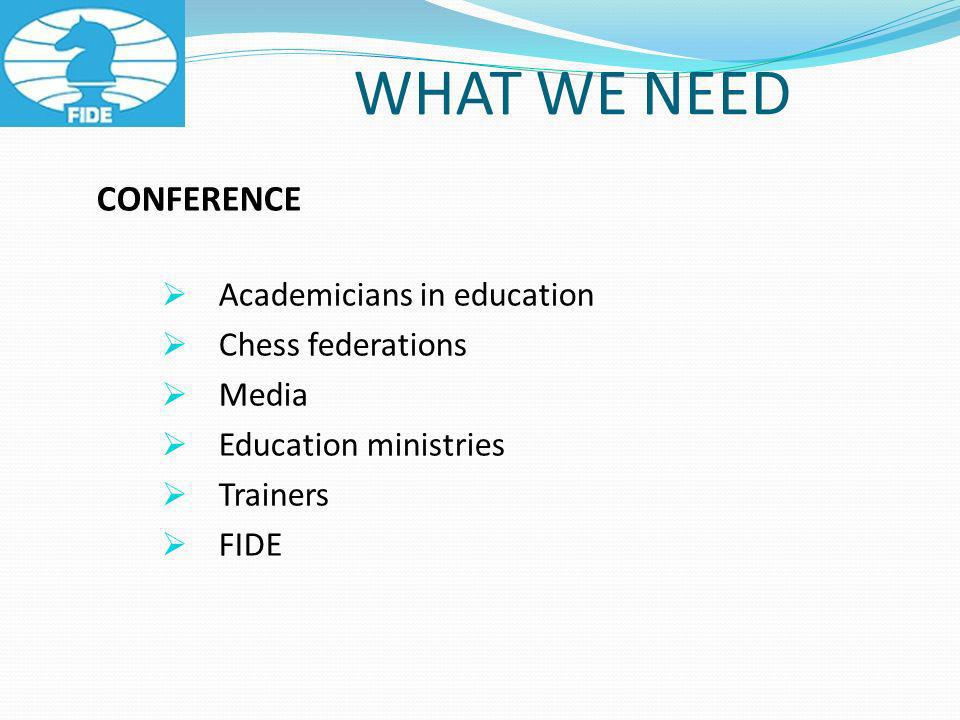 WHAT WE NEED CONFERENCE Academicians in education Chess federations Media Education ministries Trainers FIDE