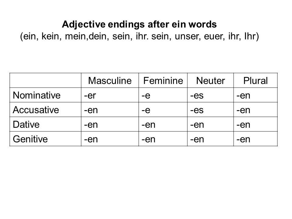 Adjective endings after ein words (ein, kein, mein,dein, sein, ihr. sein, unser, euer, ihr, Ihr) MasculineFeminineNeuterPlural Nominative-er-e-es-en A