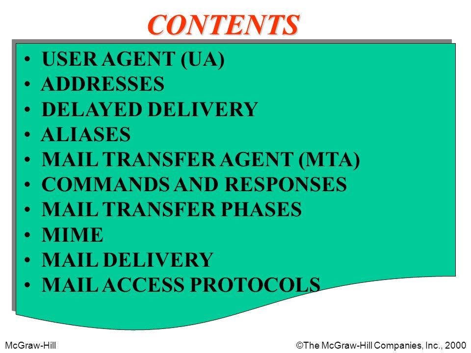 McGraw-Hill©The McGraw-Hill Companies, Inc., 2000 Figure 22-1 SMTP concept