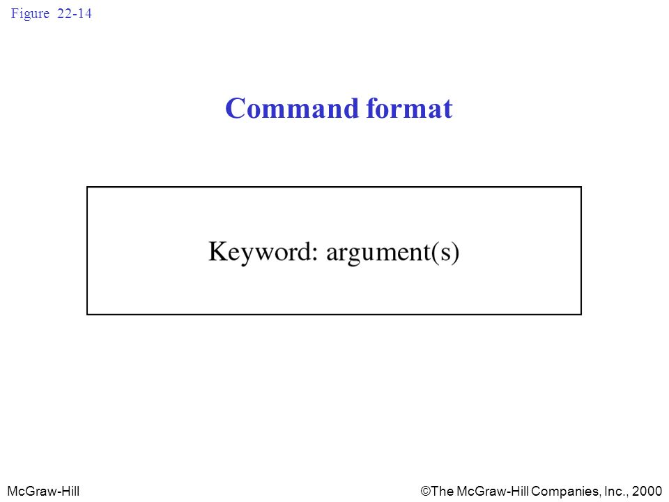 McGraw-Hill©The McGraw-Hill Companies, Inc., 2000 Figure 22-14 Command format