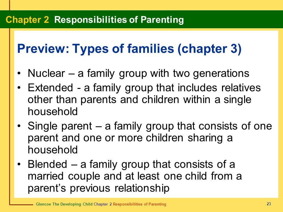 Glencoe The Developing Child Chapter 2 Responsibilities of Parenting Chapter 2 Responsibilities of Parenting 23 Preview: Types of families (chapter 3)