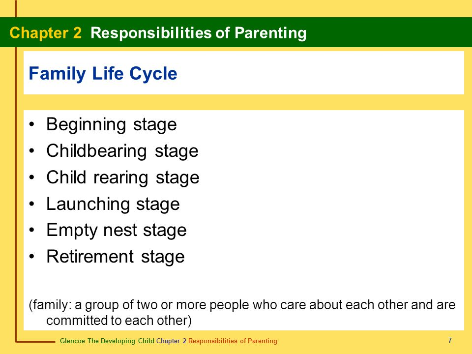 Glencoe The Developing Child Chapter 2 Responsibilities of Parenting Chapter 2 Responsibilities of Parenting 7 Family Life Cycle Beginning stage Child