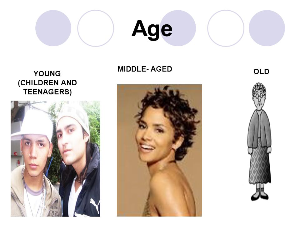 Age YOUNG (CHILDREN AND TEENAGERS) MIDDLE- AGED OLD