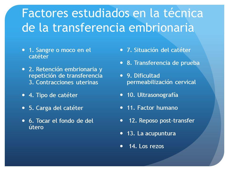 Factores estudiados en la técnica de la transferencia embrionaria 1. Sangre o moco en el catéter 2. Retención embrionaria y repetición de transferenci
