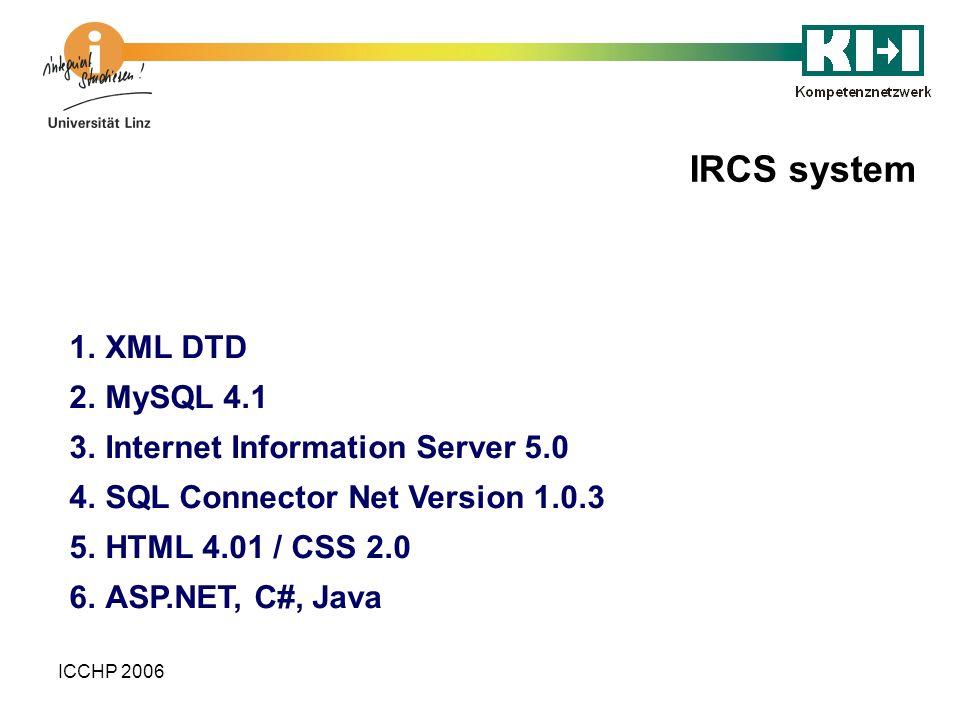 ICCHP 2006 IRCS system 1.XML DTD 2.MySQL 4.1 3.Internet Information Server 5.0 4.SQL Connector Net Version 1.0.3 5.HTML 4.01 / CSS 2.0 6.ASP.NET, C#,