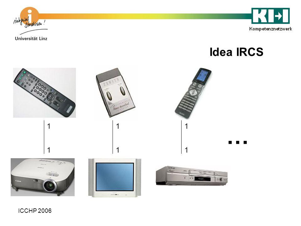 ICCHP 2006 Idea IRCS 1 1 1 1 1 1 …