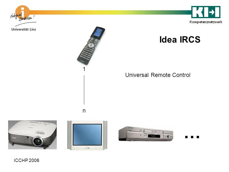 ICCHP 2006 Idea IRCS n 1 … Universal Remote Control