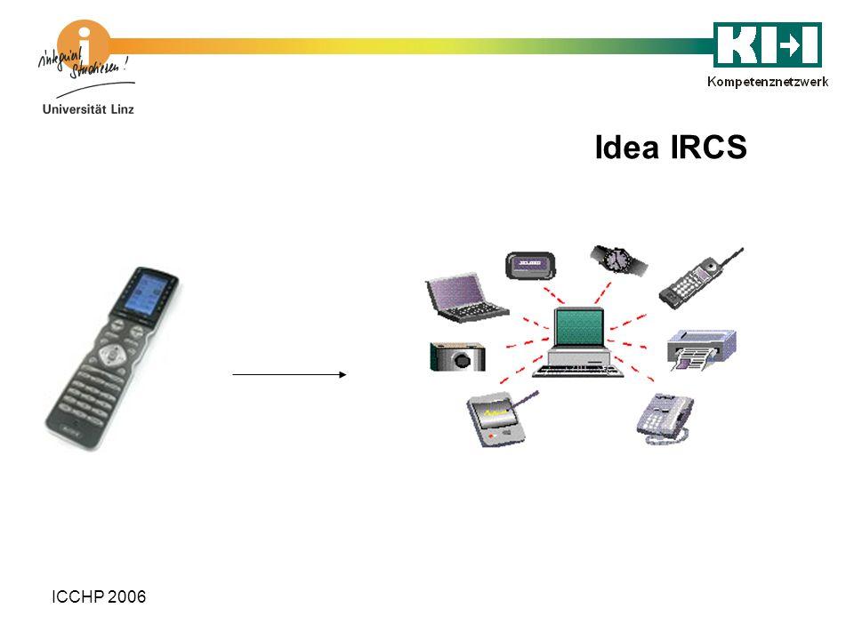 ICCHP 2006 Idea IRCS
