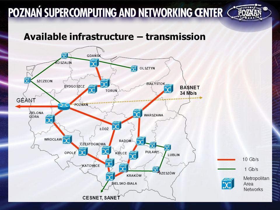 Available infrastructure – transmission GDAŃSK POZNAŃ ZIELONA GÓRA KATOWICE KRAKÓW LUBLIN WARSZAWA BYDGOSZCZ TORUŃ CZĘSTOCHOWA BIAŁYSTOK OLSZTYN RZESZ