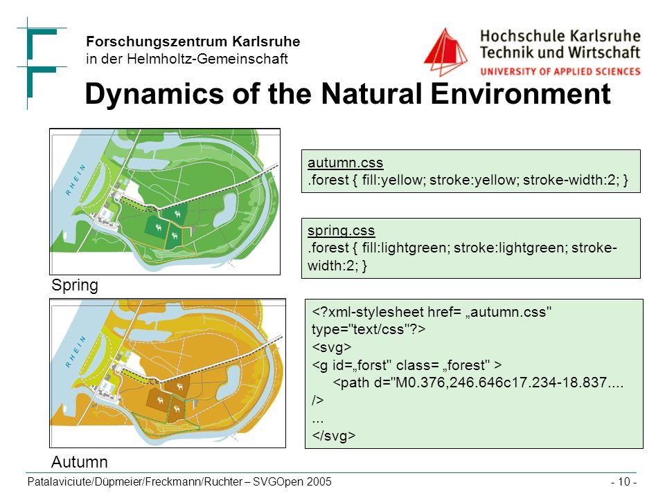 Forschungszentrum Karlsruhe in der Helmholtz-Gemeinschaft Patalaviciute/Düpmeier/Freckmann/Ruchter – SVGOpen 2005- 10 - Spring Autumn Dynamics of the