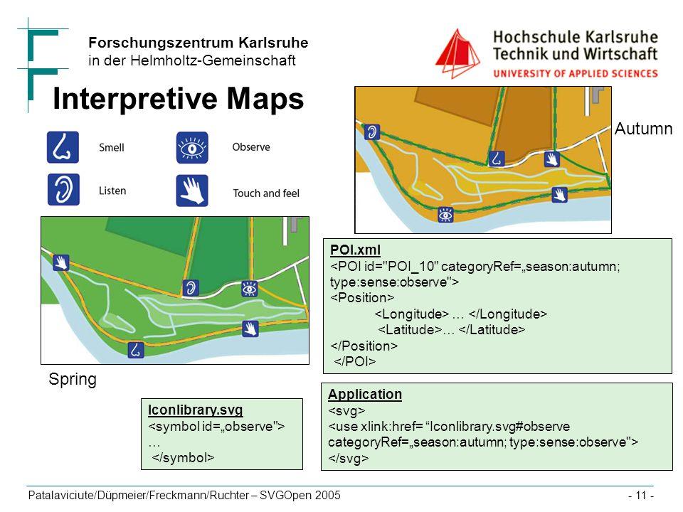Forschungszentrum Karlsruhe in der Helmholtz-Gemeinschaft Patalaviciute/Düpmeier/Freckmann/Ruchter – SVGOpen 2005- 11 - Spring Autumn POI.xml … Interp