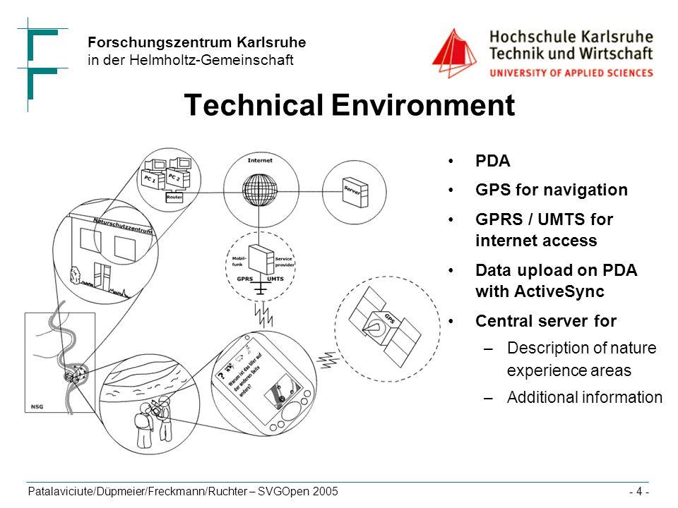 Forschungszentrum Karlsruhe in der Helmholtz-Gemeinschaft Patalaviciute/Düpmeier/Freckmann/Ruchter – SVGOpen 2005- 4 - Technical Environment PDA GPS f