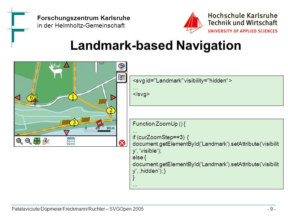 Forschungszentrum Karlsruhe in der Helmholtz-Gemeinschaft Patalaviciute/Düpmeier/Freckmann/Ruchter – SVGOpen 2005- 9 - Function ZoomUp () {... if (cur