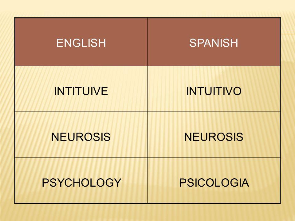 ENGLISHSPANISH INTITUIVEINTUITIVO NEUROSIS PSYCHOLOGYPSICOLOGIA