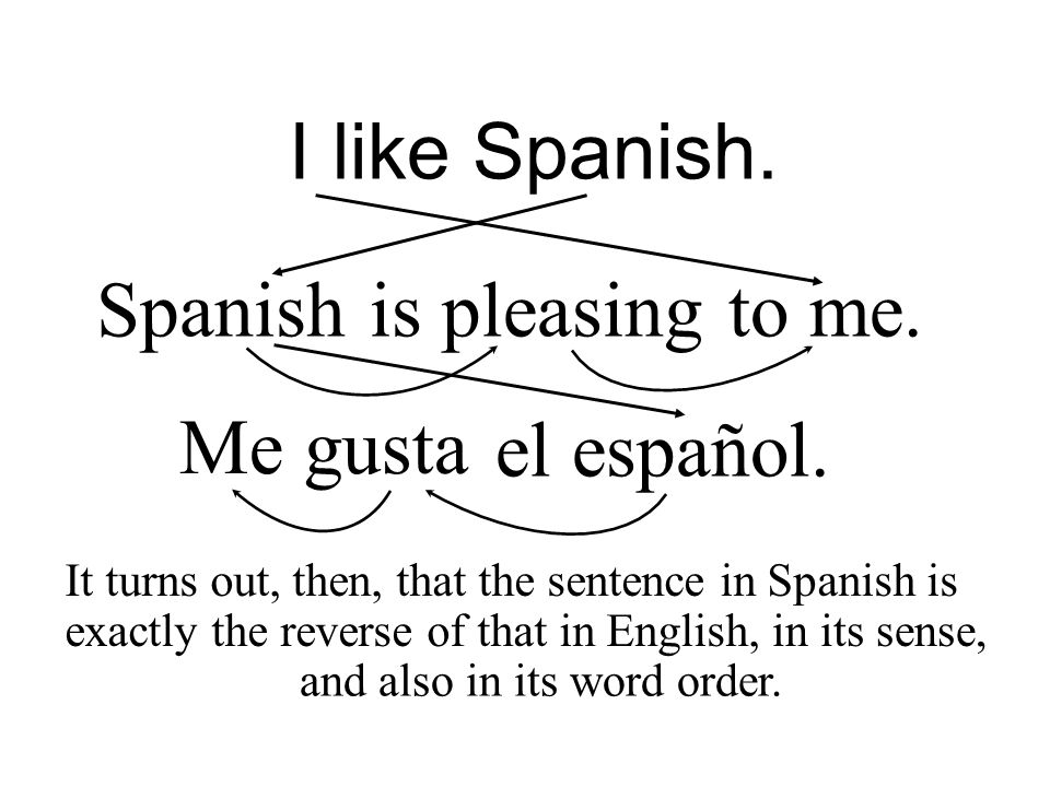 me gusta. El españolel español. I like Spanish. Spanishis pleasingto me. Me gusta It turns out, then, that the sentence in Spanish is exactly the reve