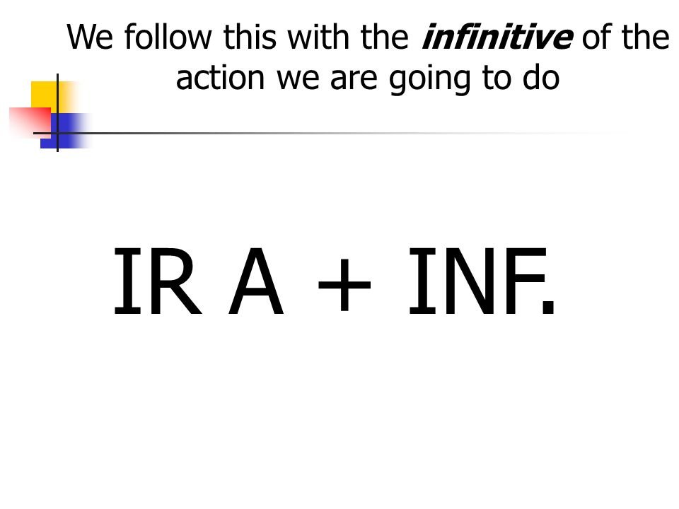 We follow this with the infinitive of the action we are going to do IR A + INF.