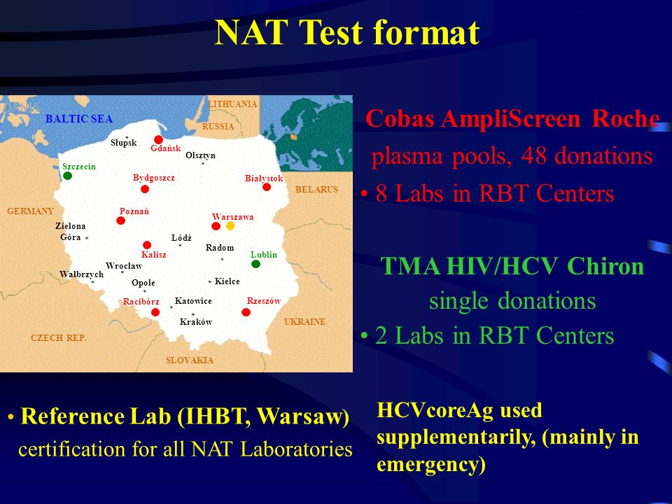 Reference Lab (IHBT, Warsaw ) certification for all NAT Laboratories Cobas AmpliScreen Roche plasma pools, 48 donations 8 Labs in RBT Centers TMA HIV/